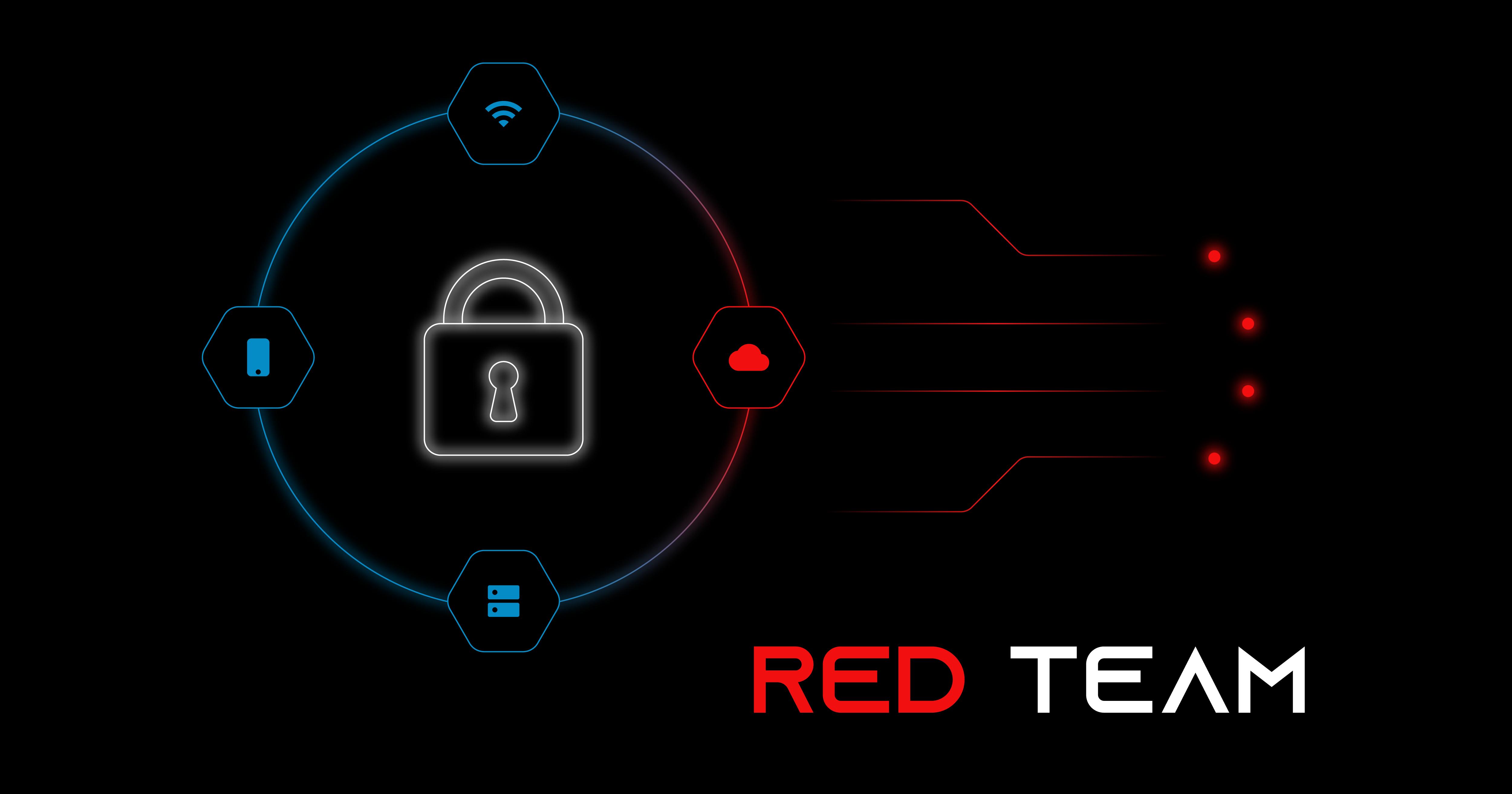 تیم قرمز چیست و چگونه متخصص تیم قرمز شویم؟