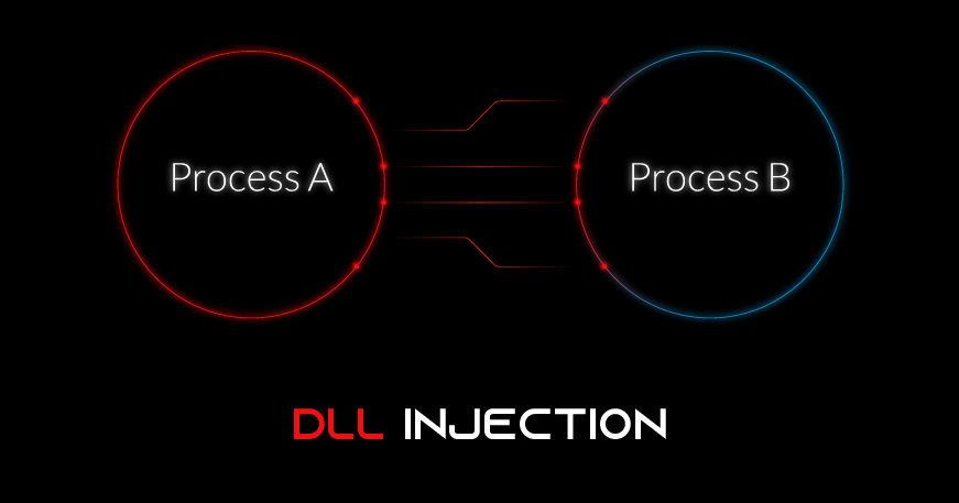 DLL Injection